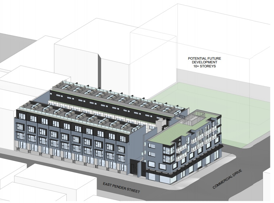 Artist's conception of a mixed-use development in Vancouver's Grandview-Woodland neighbourhood.