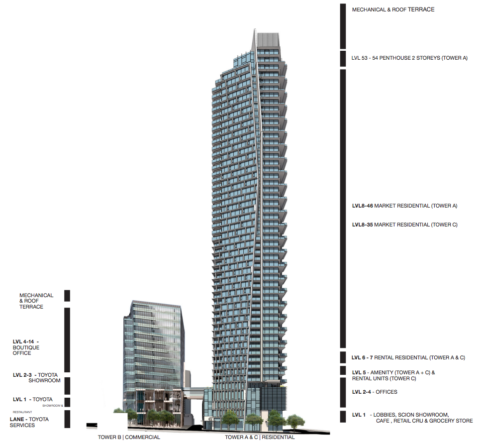 Burrard Gateway Size Picture Mike Stewart Vancouver New Condos