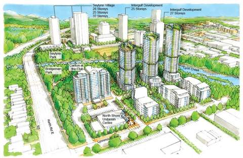 Artist Rendering Of Darwin Properties' Redeveloment Of The NSWC Lands In North Vancouver.