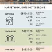Info-Oct-2018