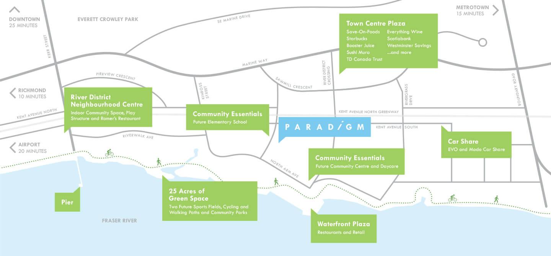 paradigm map