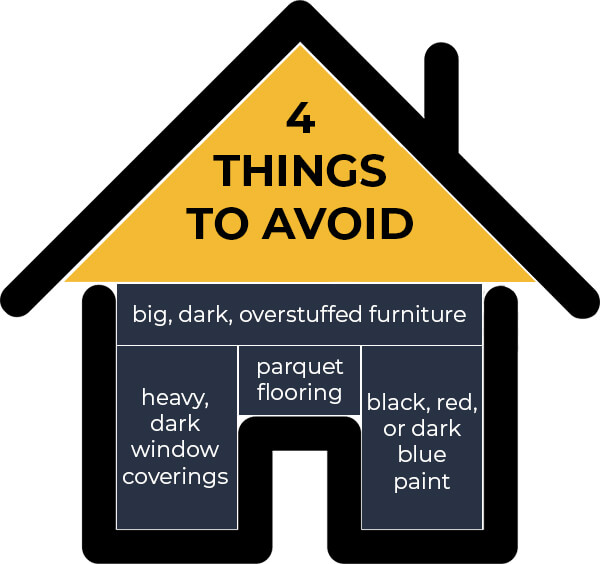 4 things to avoid when selling